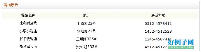 head first servlets & jsp 中文 版